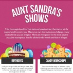Aunt Sandra's Shows